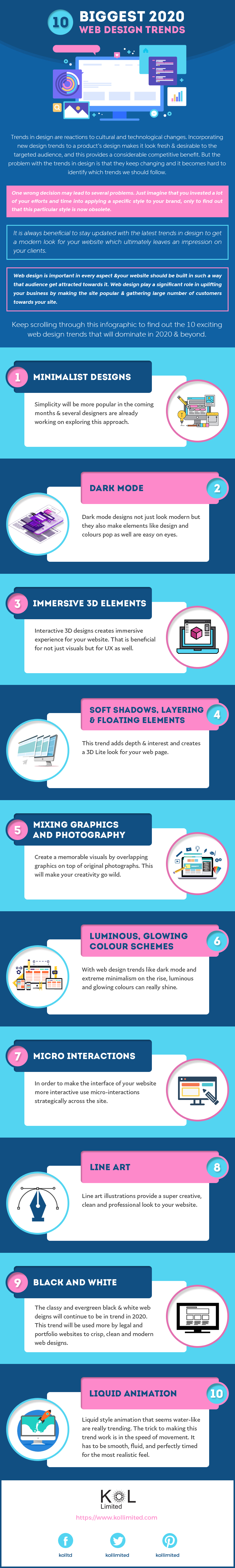 10 Biggest 2020 Web Design Trends
