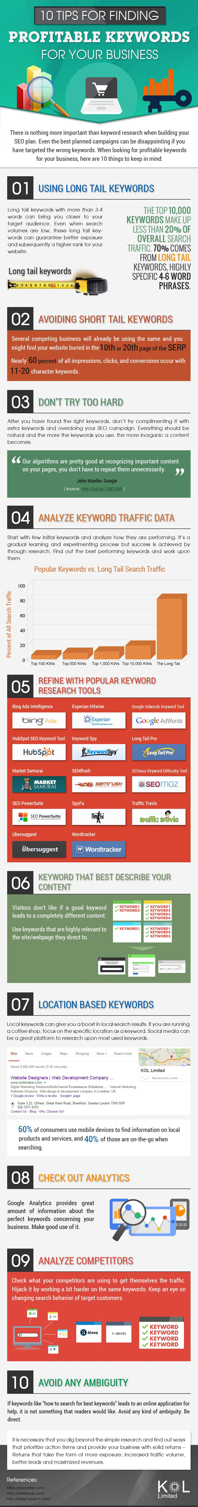 10-Tips-for-Finding-Profitable-Keywords-for-Your-Business