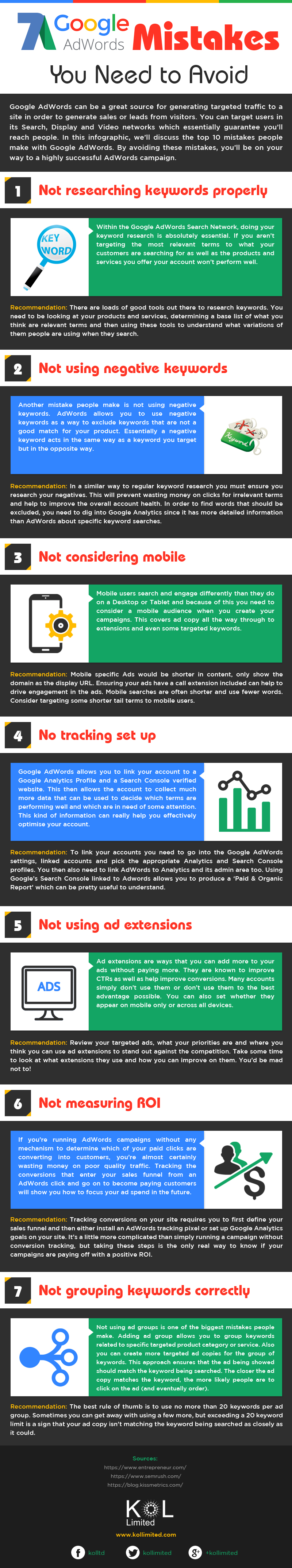 Google AdWords Mistakes You Need to Avoid
