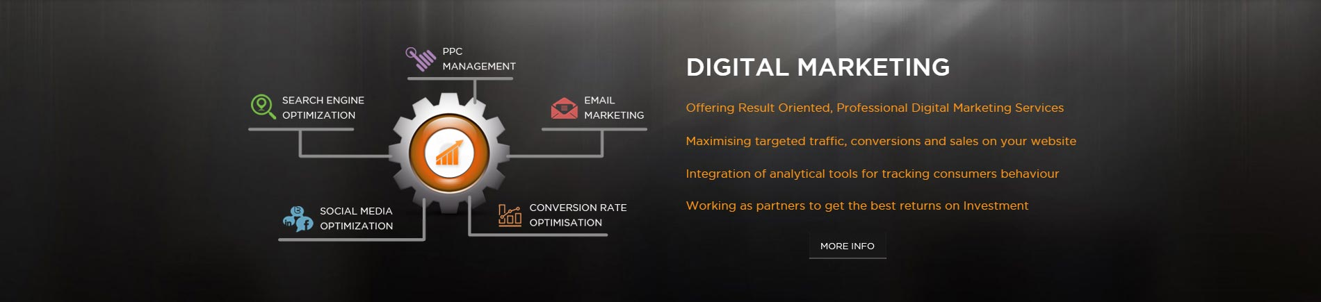 Renowned Digital Marketing Solutions - KOL Limited